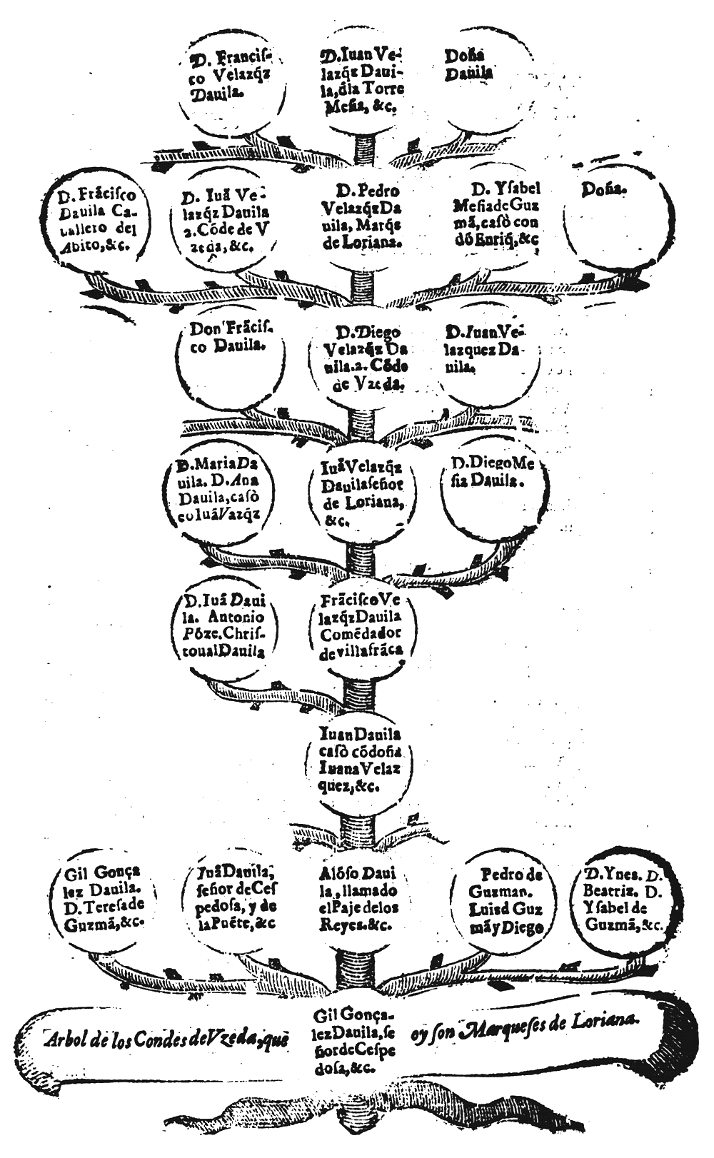 Condes de Uceda - Pagina 3